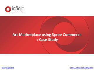 Art Marketplace using Spree Commerce