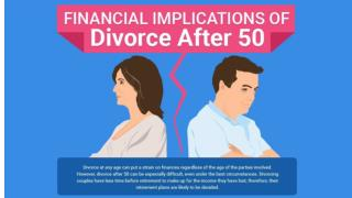 FINANCIAL IMPLICATIONS OF DIVORCE AFTER 50