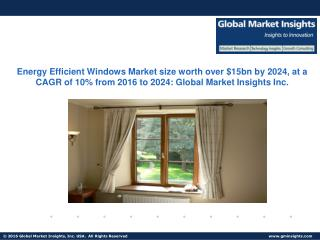 Energy Efficient Windows Market size worth over USD 15 billion by 2024