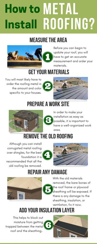 Infographic | Installing a Metal Roof