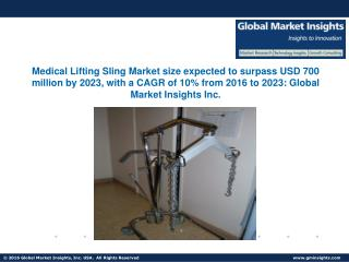 Medical Lifting Sling Market size expected to grow with a CAGR of 10% from 2016 to 2023