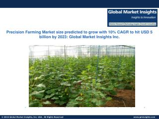 Precision Farming Market size predicted to grow with 10% CAGR by 2023