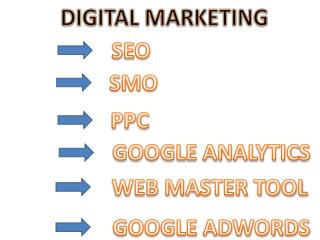 Digital Marketing Course in Mumbai | SEO & PPC Training Course