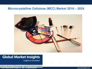PPT-Microcrystalline Cellulose (MCC) Market: Global Market Insights, Inc.