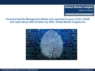 Personal Identity Management Market Size, Industry Outlook, Regional Analysis, Application Development, Competitive Land