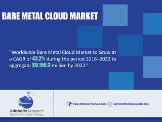 Bare Metal Cloud Market Forecast 2016-2022