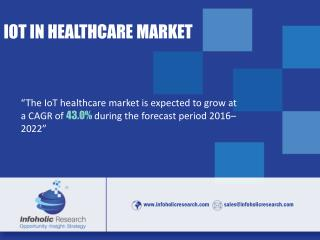 IoT Healthcare Market forecast 2016-2022