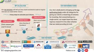 Invest Your Money in Mutual Funds @ My SIP Online