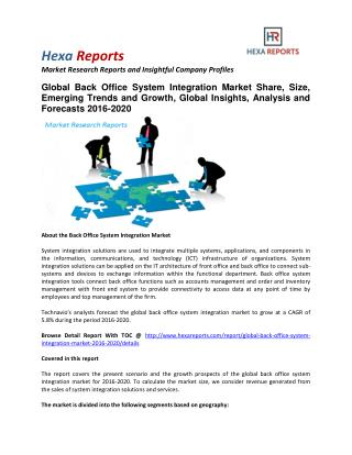 Back Office System Integration Market Share, Size, Emerging Trends and Analysis To 2020