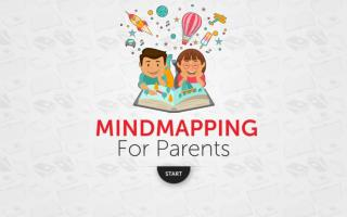 How Parents are Using Mind Mapping for Children?