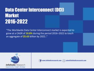 Worldwide Data Center Interconnect (DCI) Market – Drivers, Opportunities, Trends, and Forecasts, 2016–2022