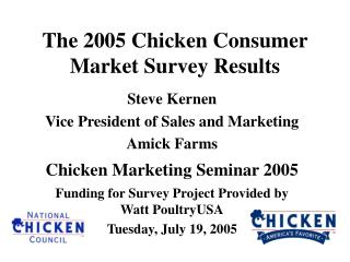 The 2005 Chicken Consumer Market Survey Results
