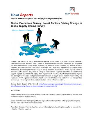 Supply Chains Survey Market Size, Share, Global Insights, Emerging Trends and Growth