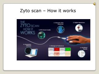 what is a zyto
