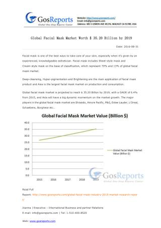 Global Facial Mask Market Worth $ 35.20 Billion by 2019