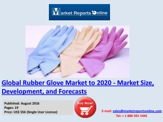 Worldwide Rubber Gloves Market Growth Analysis and 2020 Forecasts