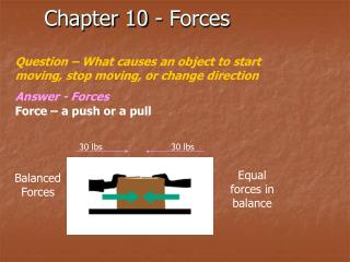 Chapter 10 - Forces