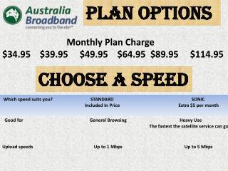 Compare NBN Plans - AustraliaBroaband