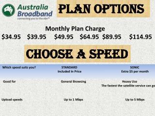 NBN Plans - AustraliaBroadband