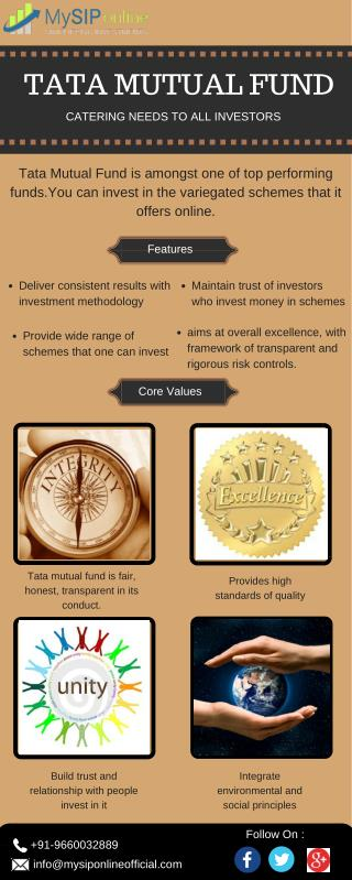 Know More About Tata Mutual Funds @ My SIP Online