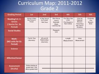 Curriculum Map: 2011-2012 Grade 2
