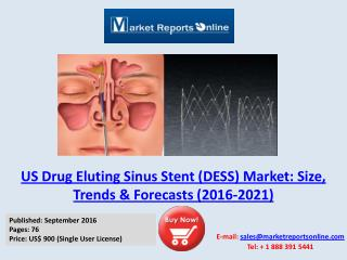 Drug Eluting Sinus Stents (DESS) Market 2016 Trends & 2021 Forecasts Analysis