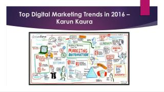 Digital Marketing Trends in 2016 � Karun Kaura