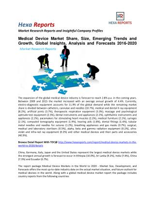 Medical Device Market Share, Size, Analysis and Forecasts 2016-2020