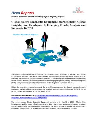 Global Electro-Diagnostic Equipment Market Size, Emerging Trends and Overview To 2020: Hexa Reports