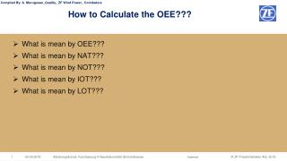 Calculation of OEE