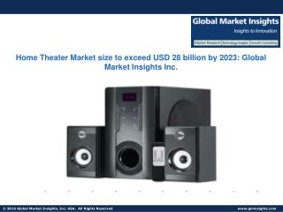 Home Theater Market size to reach USD 28 billion by 2023