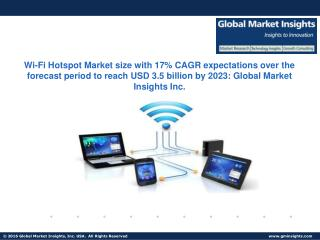Wi-Fi Hotspot Market size to reach USD 3.5 billion by 2023