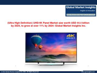 UHD 4K Panel Market size likely to exceed revenue of USD 44.4 billion by 2024