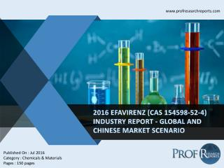 Efavirenz Industry, 2011-2021 Market Research Report