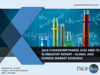 Furandimethanol Industry Outlook 2011-2021