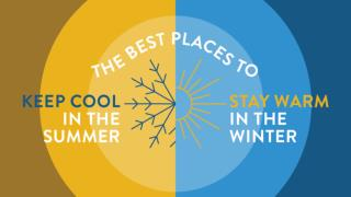 Places to Visit to Stay Cool in the Summer & Warm in the Winter