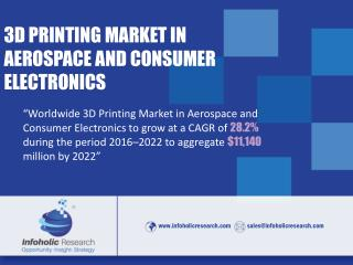 Worldwide 3D Printing Market in Aerospace and Consumer Electronics