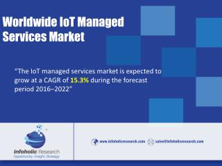 Worldwide IoT Managed Services Market