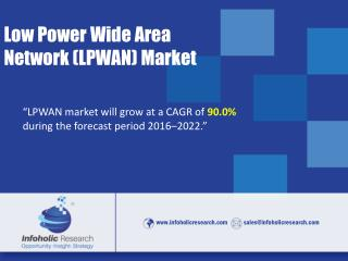 Low Power Wide Area Network (LPWAN) Market