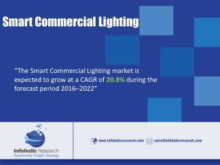 Smart Commercial Lighting