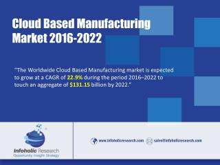 Worldwide Cloud Based Manufacturing Market � Drivers, Opportunities, Trends, and Forecasts, 2016�2022
