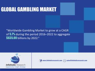 Worldwide Gambling Market – Drivers, Opportunities, Trends, and Forecasts, 2016–2022
