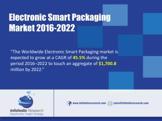 Worldwide Electronic Smart Packaging Market � Drivers, Opportunities, Trends, and Forecasts, 2016�2022