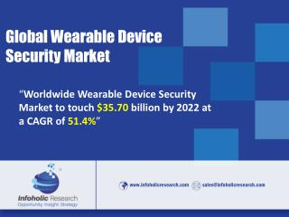 Worldwide Wearable Device Security Market – Drivers, Opportunities, Trends, and Forecasts, 2016–2022