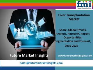 Liver Transplantation Market Value Share, Supply Demand 2016-2026