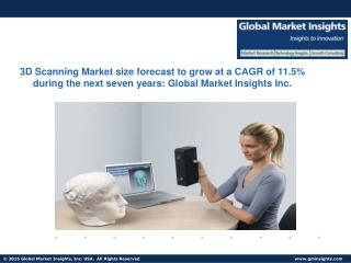 3D Scanning Market size forecast to grow at a CAGR of 11.5% during the next seven years