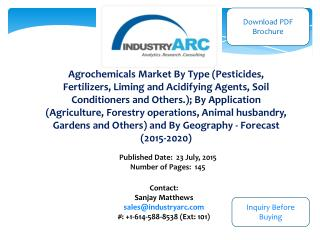 Agrochemicals Market: Demanding market for large investments with fewer competitors