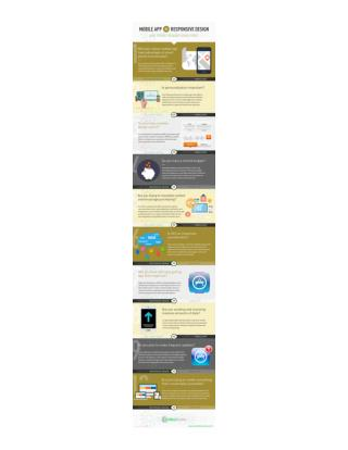 Mobile App Design Vs Responsive Design