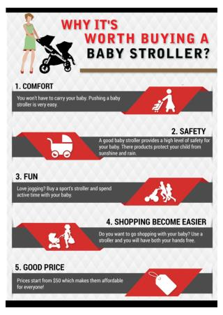 Why it's worth buying a baby stroller?