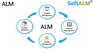 SoftALM- Agile & Waterfall ALM Enterprise Project Management Software |JamBuster